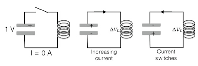 go ahead connect an inductor and capacitor and see what happens