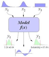 Monte Carlo Simulation Excel Template Monte Carlo Simulation Basics