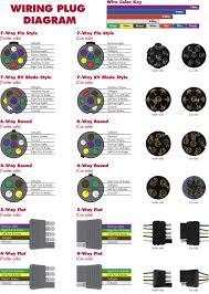international trailer wiring diagram wiring diagram and