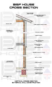 bisf house cross sectional diagram u2013 bisf house