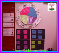 Pink Color Wheel by A Kindergarten Smorgasboard Center Rotation System The