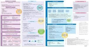 urology u2013 a4medicine com