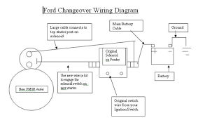 gm mini starter wiring wiring diagram simonand