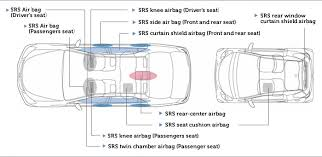 what does it mean when the airbag light comes on what to do when srs airbag light is on autozik com