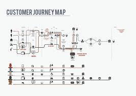 Multi Flow Map Ux Visualization Examples U0026 Tips U2013 Ux Alive U2013 Medium