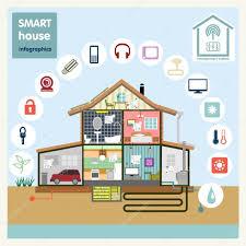 smart home 2013 peeinn com