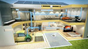 Design Your Own Eco Home by Japan Smart Green Homes On The Horizon Youtube