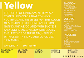 mustard color code color meaning and psychology of red blue green yellow orange