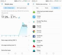 android data usage tips for dramatically reducing your mobile data usage on android