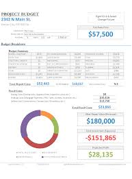 Investment Property Spreadsheet House Flipping Spreadsheet Rehabbing And House Flipping