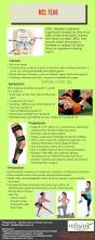 1106 best occupational therapist images on pinterest physical