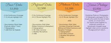 wedding videography prices denver wedding videography for colorado