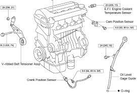 anyone have crankshaft sensor replacement instructions genvibe