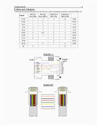 rj45 pinout wiring diagrams for cat5e or cat6 cable with rj45
