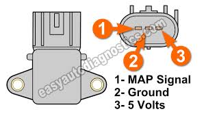 part 1 how to test the map sensor 2002 2009 4 7l dodge