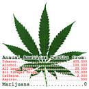 cool marijuana facts