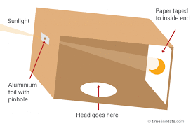 Building A Box Blind Diy Box Pinhole Projector To See A Solar Eclipse