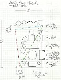 How To Be A Interior Designer Interior Designing Choosing A Floor Plan Verona Interior Design