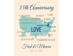 35th anniversary gifts 35th wedding anniversary ideas