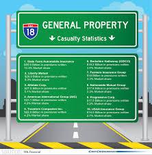 american general auto insurance claims phone number raipurnews