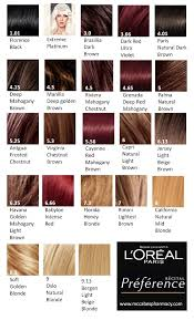 mahogany hair color chart the 25 best loreal hair color chart ideas on pinterest loreal