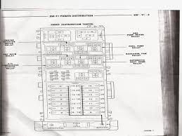 1996 jeep cherokee sport headlight wiring diagram 1996 wiring
