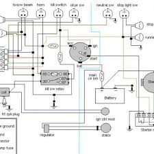 yamaha warrior 350 wire diagram wiring diagrams