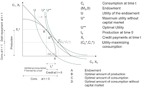fisher diagram economics fisher effect equation u2022 sharedw org