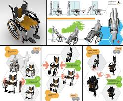 Mobi Electric Folding Wheelchair By by 35 Wildly Wonderful Wheelchair Design Concepts Lovethesepicture Com