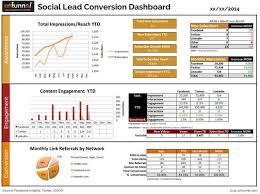 Analytics Excel Dashboard Template The Digital Marketing Analytics Toolkit
