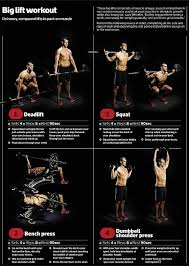 Squat Deadlift Bench Press Workout 26 Best Deadlift Images On Pinterest Weightlifting Crossfit