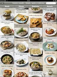 cours de cuisine par application sous forme de cours de cuisine é par é