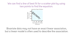 6 find the line of best fit fp learnzillion