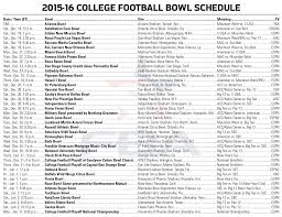 thanksgiving college football the 2015 16 college football bowl schedule the big lead