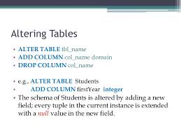 Alter Table Drop Column Cmpt 258 Database Systems Final Exam Review Ppt Download