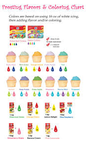 chart frosting color mixing chart