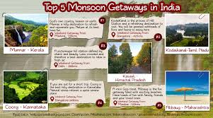 top 5 monsoon getaways in india dazling goa
