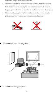 Front Desk Manual A3 3d Smart Projection Tv User Manual Holatek â U20ac U201c A3 Shenzhen