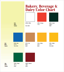 color chart templates u2013 11 free pdf format download free