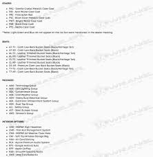 white jeep 2018 2018 jeep wrangler jl timeline leaked production could start in