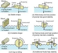 let u0027s build a model stirling engine boat