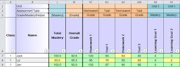 Grade Book Template Excel Best Free Excel Gradebook Templates For Teachers