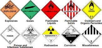 49 cfr hazardous materials table hazardous material description