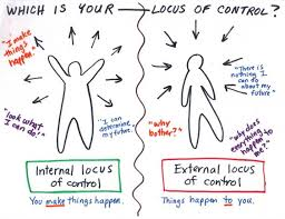 locus worksheet worksheets