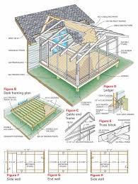 screen porch design plans how to screen a porch screen porches porch screens for the home
