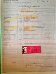 sujet cap cuisine en exclu cap pâtissier les sujets fiches techniques 2012