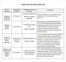 doc 600650 self review template u2013 sample employee self