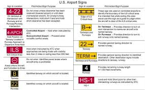 runway end identifier lights 6 4