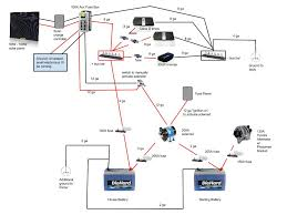 painless dual battery wiring diagram painless dual battery wiring