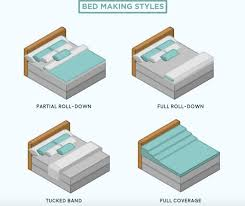 how to make a bed like a pro terrys fabrics on twitter how to make your bed like a pro https
